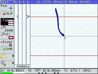 комплексная плоскость – позволяет выделять дефекты на фоне помех путем анализа формы сигнала