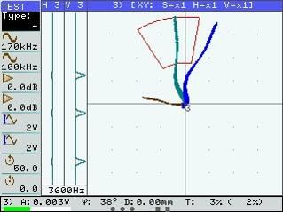 отображение вихретокового сигнала